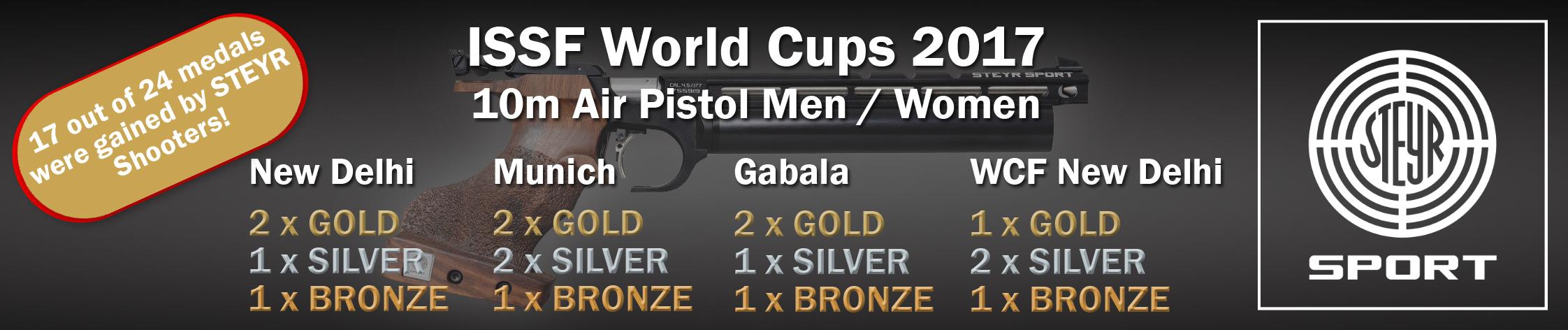 Sukcesy w Pucharach Swiata 2017
