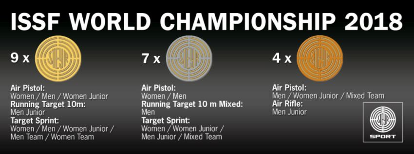 ISSF World Championships 2018